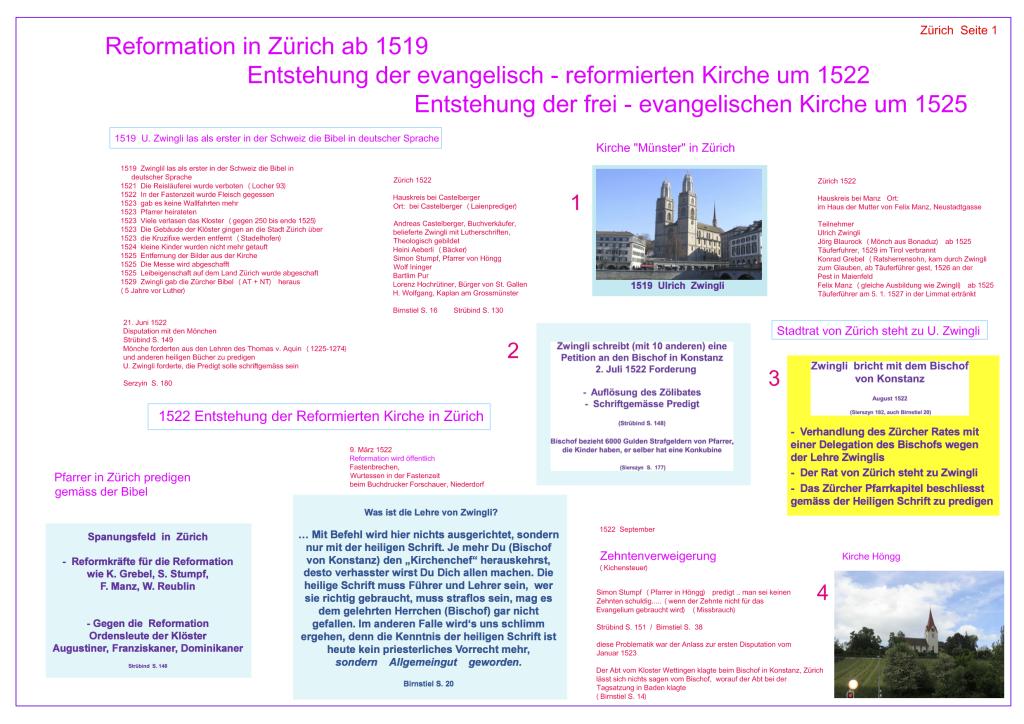 2016-1 Ref Zuerich 1